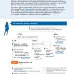 6 Wskazówki dotyczące promowania swojej praktyki podatkowej