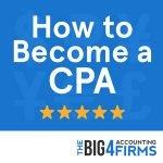 AICPA oferuje nowe Programy Certyfikatów Audytu dla CPA