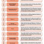Aktualizacje FASB Wytyczne dotyczące planów świadczeń pracowniczych