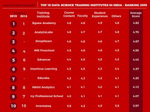 big-4-firms-bring-data-analytics-to-the-classroom