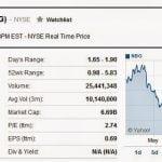 Bramwell's Lunch Beat: Instrumenty finansowe, Inversion Deal, Tax Reform Push
