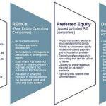 CAQ Study Sheds Light on Millennial Investors' Concerns