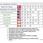 Czerpanie korzyści z jakości mniejszych audytów - Część 2