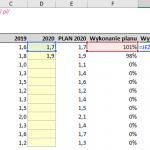 Dlaczego kwoty dziesiętne czasami pojawiają się w drugiej kolumnie w programie Excel