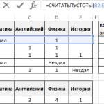 Dwadzieścia pięć sposobów na użycie pola nazwy programu Excel