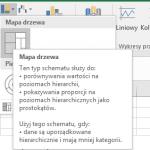 Excel Tip: Funkcja tabeli umożliwia skuteczną analizę