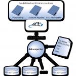 Jak PCAOB odkrywa zmienione dokumenty robocze
