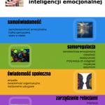 Jak zwiększyć inteligencję emocjonalną w Twojej firmie