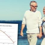 Jaki jest wpływ emerytury Baucusa na reformę podatkową?