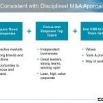 M&A: Restatements Likely with Mergers and Acquisitions