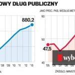 Na koniec 2012 r. Gwiazdy płacą długi podatkowe, Sort Of