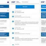 Pięć fajnych aplikacji internetowych do prowadzenia firmy