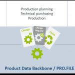 Podnieś jakość obsługi klienta poprzez ulepszone zarządzanie projektami