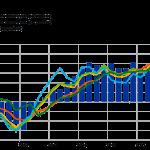 Sondaż: Opłaty za audyt w spółkach publicznych i prywatnych w 2013 r.