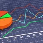 Strategie zmniejszania zysków kapitałowych dla Twoich klientów