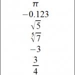 Użyj programu Excel do złożenia formularza 1040 2014 i powiązanych harmonogramów.
